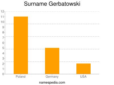 Surname Gerbatowski