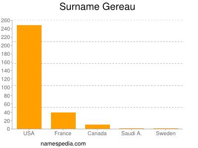 Surname Gereau