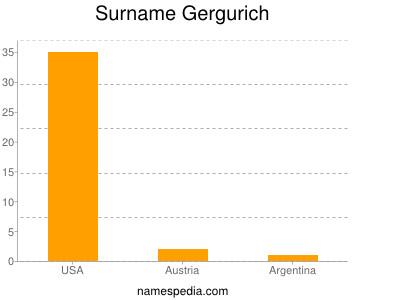 Surname Gergurich
