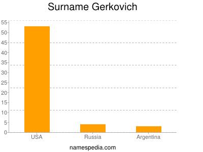 Surname Gerkovich