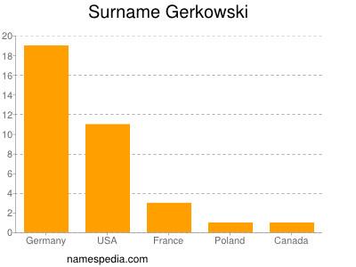 Surname Gerkowski