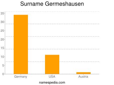 Surname Germeshausen