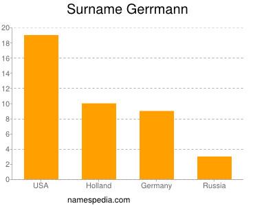 Surname Gerrmann