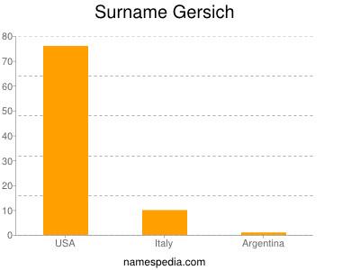 Surname Gersich