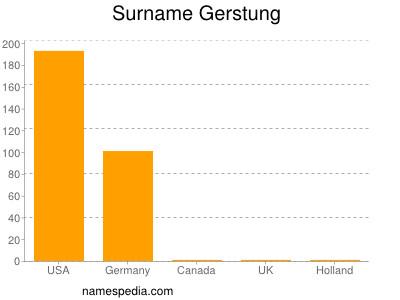 Surname Gerstung