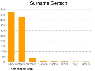 Surname Gertsch