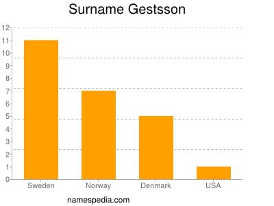 Surname Gestsson