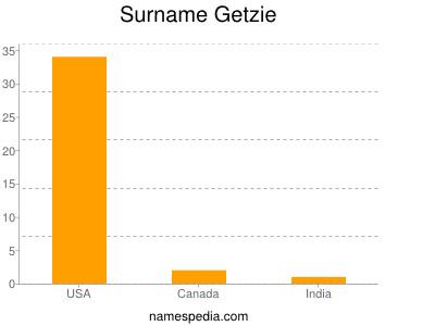 Surname Getzie