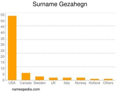 Surname Gezahegn