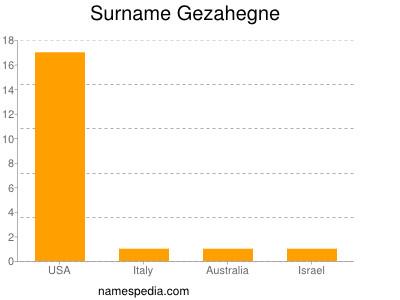 Surname Gezahegne