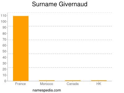 Surname Givernaud