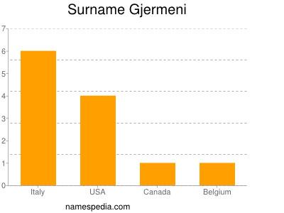 Surname Gjermeni