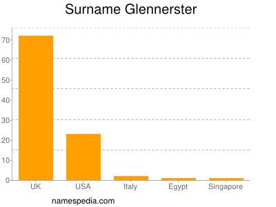 Surname Glennerster