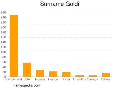 Surname Goldi