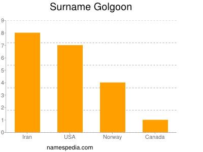 Surname Golgoon