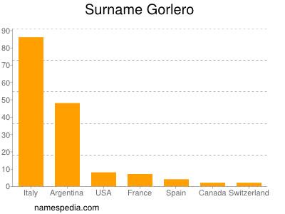 Surname Gorlero