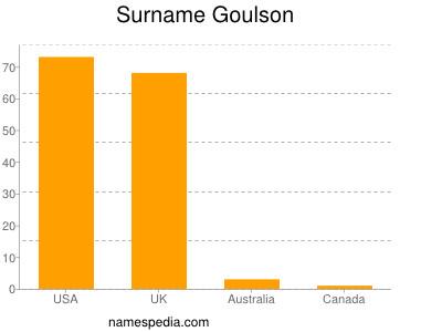 Surname Goulson