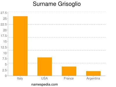 Surname Grisoglio
