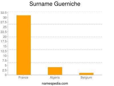 Surname Guerniche