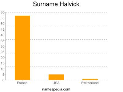 Surname Halvick
