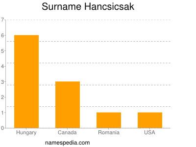 Surname Hancsicsak