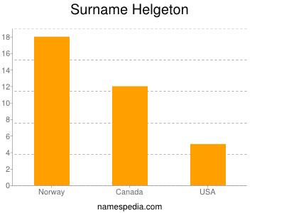Surname Helgeton