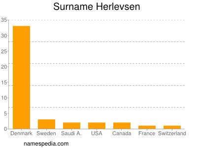 Surname Herlevsen