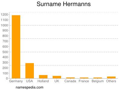 Surname Hermanns