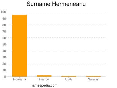 Surname Hermeneanu