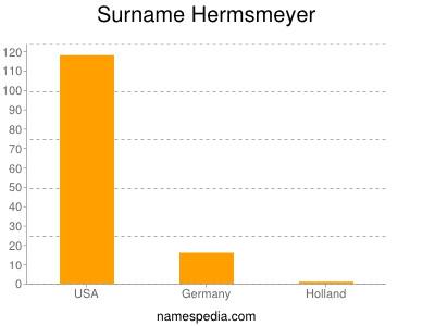 Surname Hermsmeyer