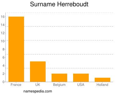 Surname Herreboudt