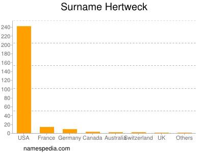 Surname Hertweck