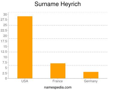 Surname Heyrich