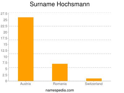 Surname Hochsmann