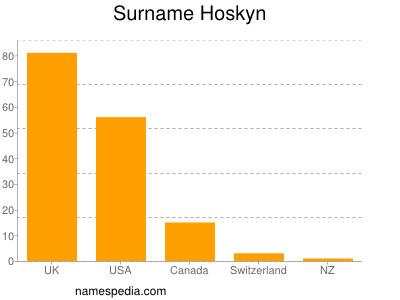 Surname Hoskyn