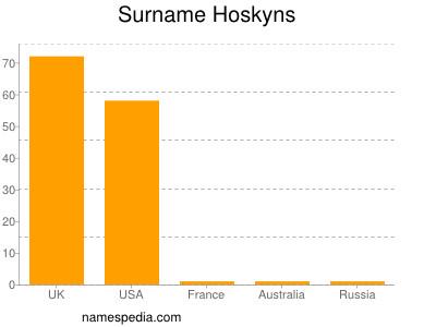 Surname Hoskyns