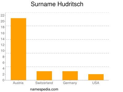 Surname Hudritsch