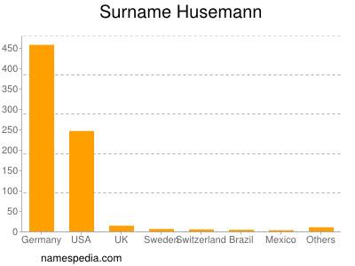 Surname Husemann