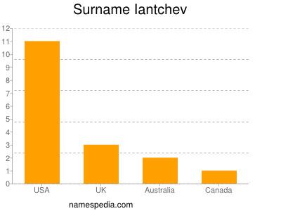 Surname Iantchev