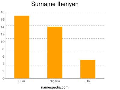 Surname Ihenyen