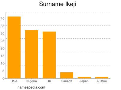 Surname Ikeji