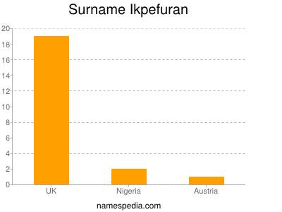 Surname Ikpefuran