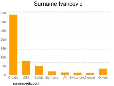 Surname Ivancevic
