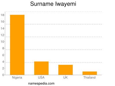 Surname Iwayemi