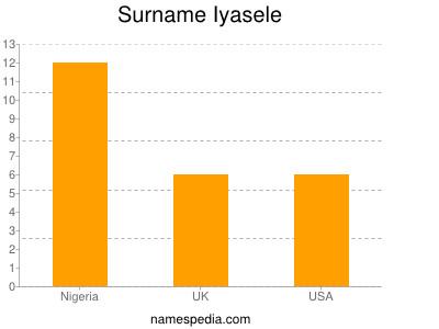 Surname Iyasele