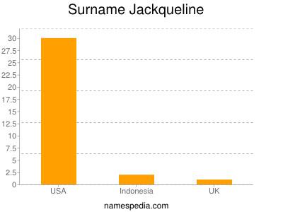 Surname Jackqueline