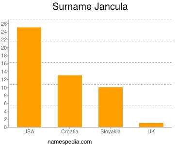 Surname Jancula