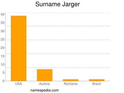 Surname Jarger