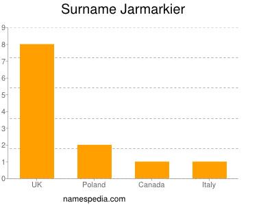 Surname Jarmarkier