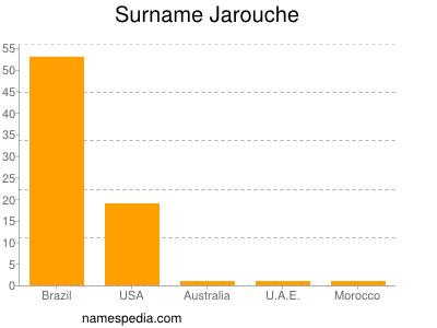 Surname Jarouche